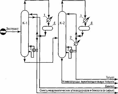 Принципиальная схема блока ректификации: - холодильники-конденсаторы; 2 - водяной холодильник; 3 - рибойлеры; 4...