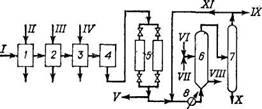 Принципиальная схема жид-кофазной димеризации и содимеризации олефинов на трегерном щелочнометаллическом катализаторе по методу фирмы California Research