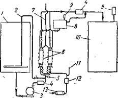 Принципиальная схема установки с молекулярными ситами