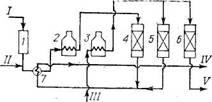 Принципиальная технологическая схема выделения нормальных парафинов в стационарном слое адсорбента