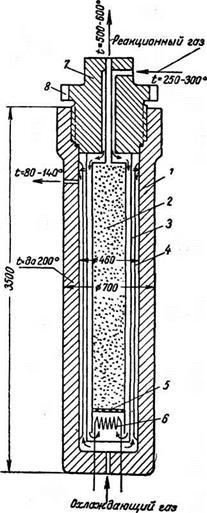 Схема контактного аппарата с внутренним электроподогревом для синтеза аммиака под давлением до 1000 am