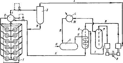 гидроочистка принципиальная схема