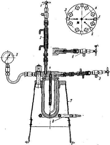 Лабораторный автоклав с газовым подогревом