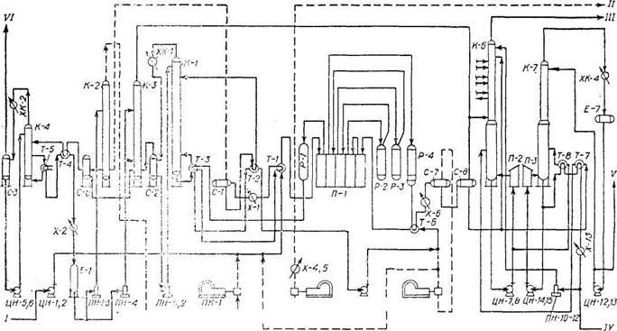 Принципиальная технологическая сжема установки каталитического риформинга Л-З5-11/300