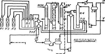 Принципиальная технологическая схема установки каталитического риформинга Л-35-5
