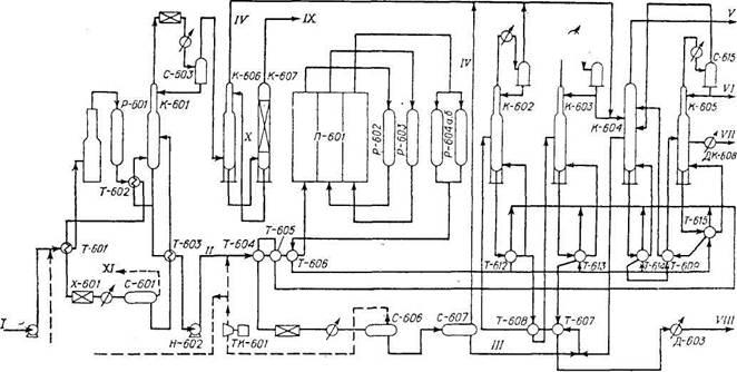 Принципиальная технологическая схема установки ЛЧ-35-11/600-68