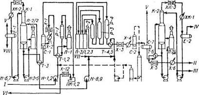 Технологическая схема установки   Л-35-11/1000