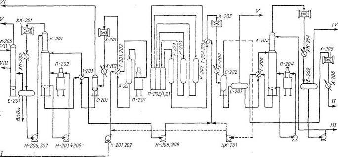 Технологическая схема секции