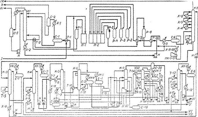 Технологическая схема установки Л-35-12/300