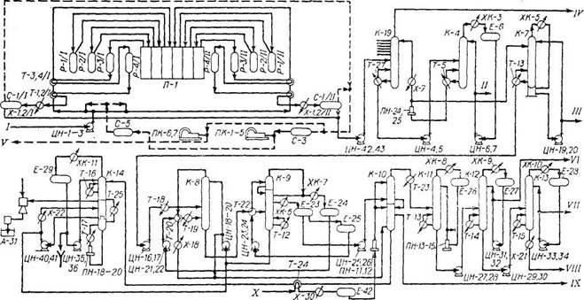 Технологическая  схема  установки   Л-35-6(ДЭГ)