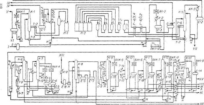 Технологическая   схема   установки   Л--35-13/300А