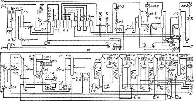 Технологическая схема установки Л-35-13/300Я
