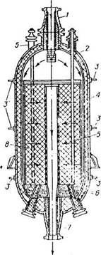 Реактор каталитического риформинга с радиальным вводом газосырьевой смеси
