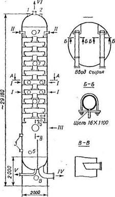 Стабилизационная  колонна каталитического риформинга
