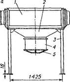 Аппарат   воздушного   охлаждения   типа   АВМ