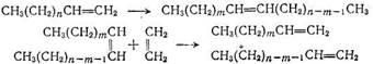 олефины можно подвергнуть так называемому этенолизу