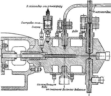 Цилиндр дожимающего компрессора (с 2000 до 4000 am) производительностью 33 л/час