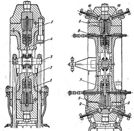 Цилиндровая группа вертикального дожимающего компрессора (с 325 до 4000 am)