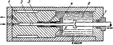 Схема одноступенчатого дожимающего (с 300 до 3500 am) компрессора