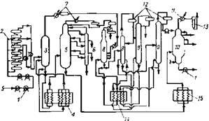 Схема современной крупнотоннажной установки ЭЛОУ-АВТ-6