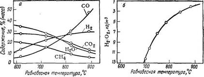 Зависимость состава газа, получаемого при газификации при «2 МПа (а) и состава газифицирующего агента (б) от равновесной температуры