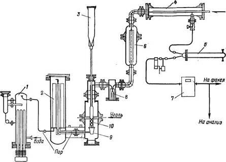 Лабораторная  установка  для   газификации угля Гаген при 7 МПа в псевдоожиженном слое с внешним обогревом