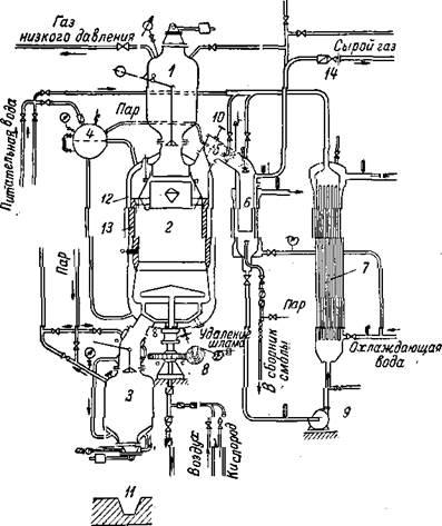Схема газогенератора высокого давления