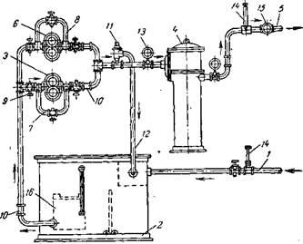 Централизованная система смазки
