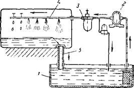 Схема смазки коробки скоростей токарного станка