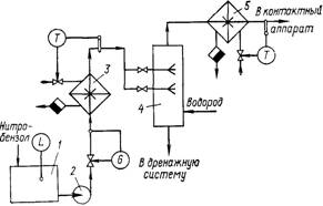 Схема исчерпывающего испарения нитробензола