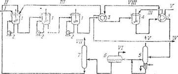 Принципиальная технологическая схема депарафиннзации дизельных топлив водным раствором карбамида