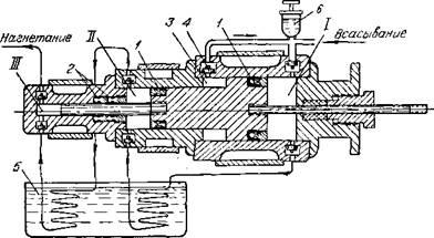 Схема трехступенчатого кислородного компрессора