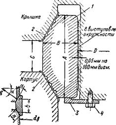 Самоуплотняющееся кольцо с двухсторонней конусностью на рабочее давление 325—700 am