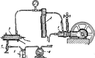 Лабораторная установка Института высоких давлений для изучения синтеза аммиака под давлением до 5000 ат