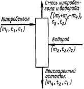 Схема тепловых потоков при испарении нитробензола
