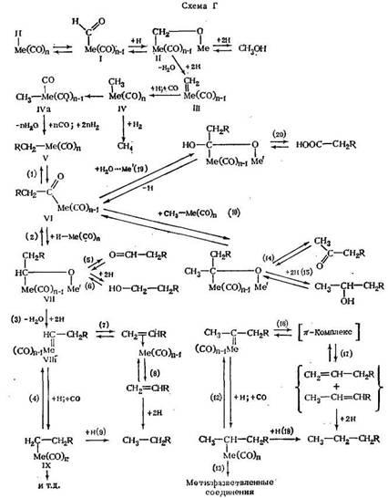 предложен второй механизм реакции