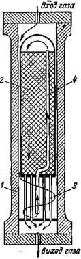 Схема прохождения газа через колонну синтеза метанола с внутренним теплообменником