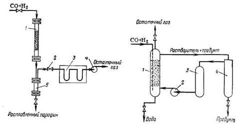 Непрерывная установка синтеза полиметиленов