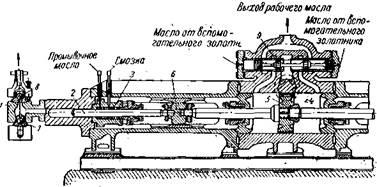 Схема заводского пастового насоса прямого действия с гидроприводом