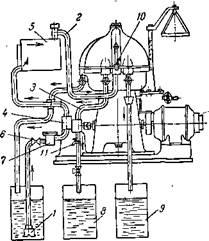 Принципиальная схема установки сепаратора