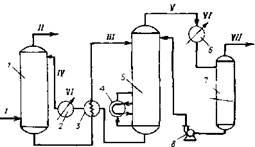 Принципиальная схема аминовой очистки газа