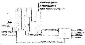 Схема процесса оксосинтеза фирмы Мицубиси