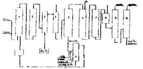 Схема процесса оксосинтеза фирмы Юджин-Кульман