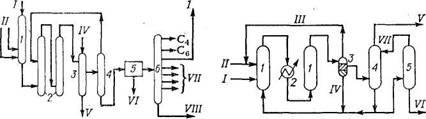Принципиальная схема олигомеризации этилена по методу фирмы Esso