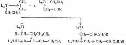 при олигомеризации этилена на титансодержащих комплексах идут побочные реакции