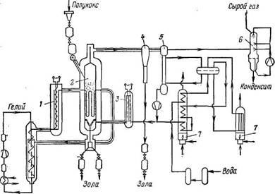Полупромышленная  установка для газификации полукокса из бурого и каменного угля (200 кг С в час) водяным паром