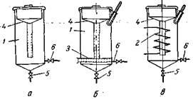 Типы цилиндрических отстойников периодического действия