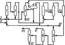 Принципиальная схема производства линейных алкилбензолов алкилированием бензола внутренними олефинами по методу фирмы UOP