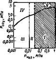 Влияние парциальных давлений H2S и CO2 (РH2S, РCO2) на коррозию и водородное растрескивание трубной стали (в яскусствеияой морской воде) при 45—60 °С