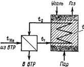 Определение температуры в системе газогенератор — ВТР с промежуточной циркуляцией